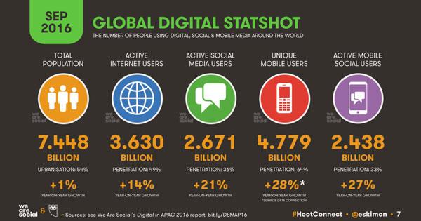 crescita-digitale-2016