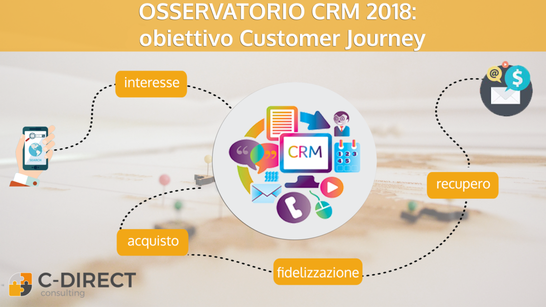 Osservatorio CRM 2018: obiettivo Customer Journey